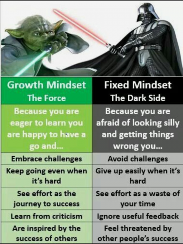 Star Wars and a Growth Mindset